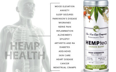 HEMP Tea May Help… A Weekly Report